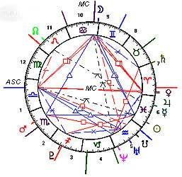 Conjunción astral